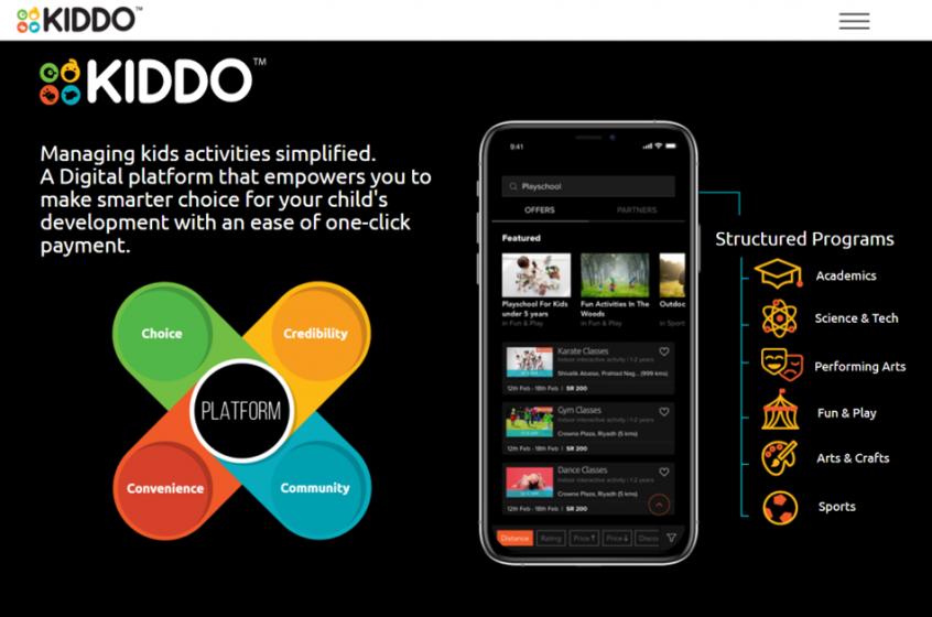 كيف أستخدم كود خصم تطبيق كيدو أو كوبون خصم تطبيق كيدو من أجل توفير المال عند شراء أو الاشتراك في فعالية معينة على تطبيق كيدو Kiddo App ؟